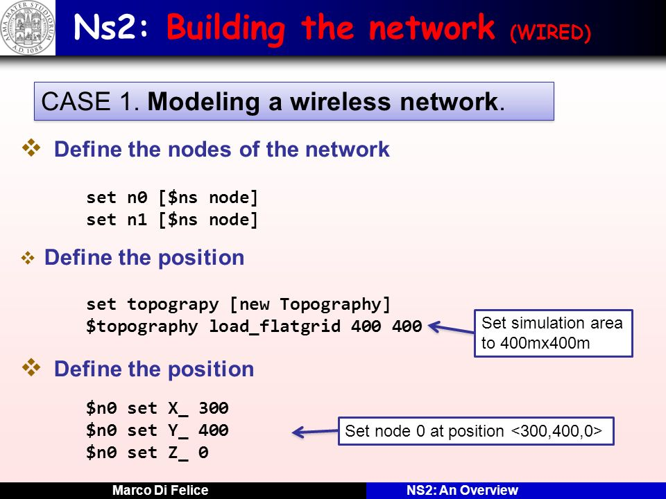 Ns2 Codes For Ad Hoc Network