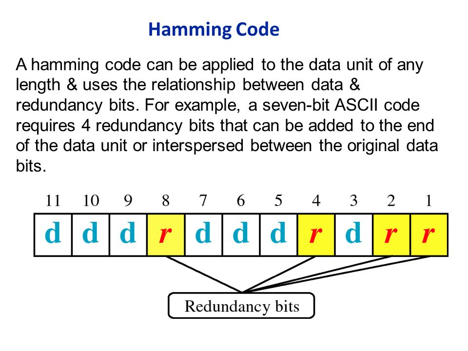 hamming code example with solution