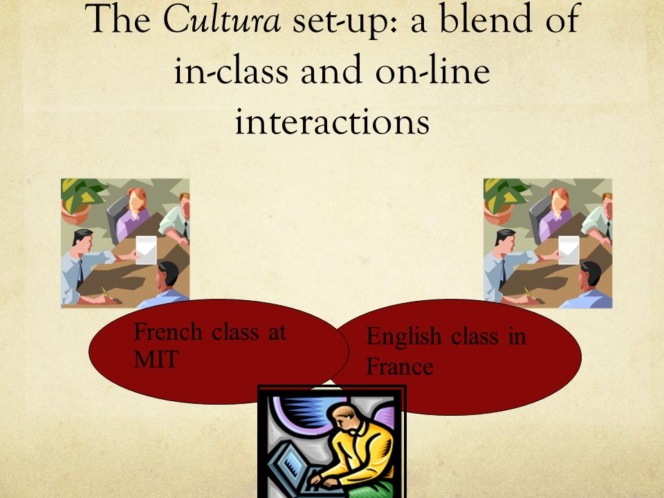 The Cultura set-up: a blend of in-class and on-line interactions