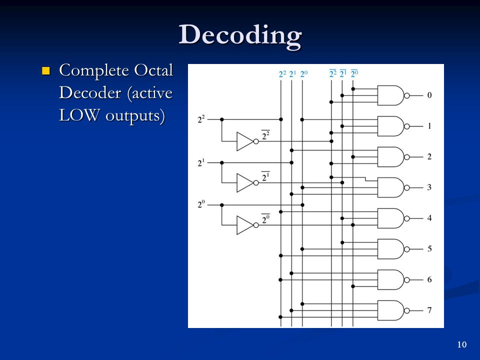 code converters  multiplexers and demultiplexers
