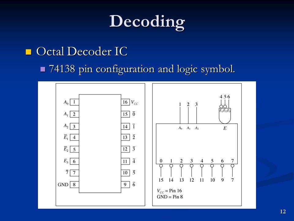 Ic 74ls138 Logic Diagram Wiring Diagram Advance