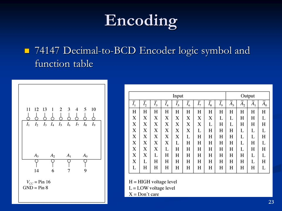 Code Converters Multiplexers And Demultiplexers Ppt Video Online