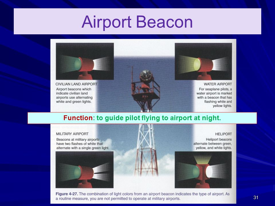 Annex 14 Aerodromes Part Ii Ppt Video Online Download