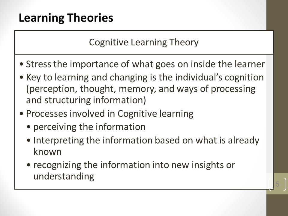 Learning Theories  - ppt video online download