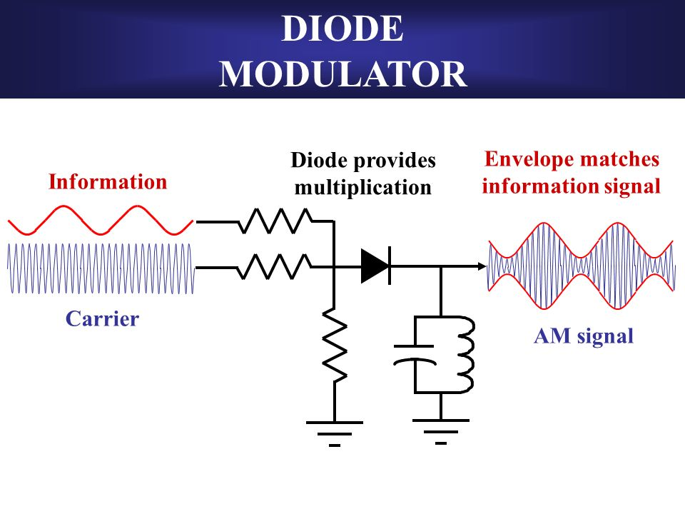 diode modulator diode provides envelope matches multiplication
