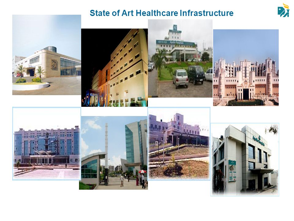 State of Art Healthcare Infrastructure