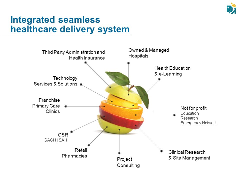 Integrated seamless healthcare delivery system