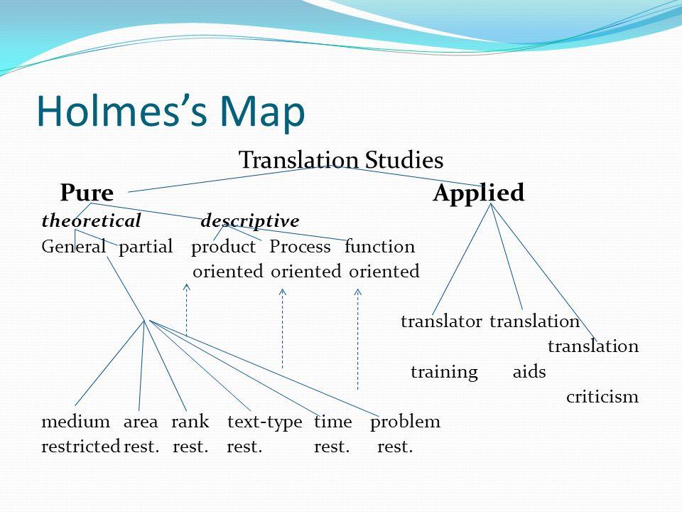 Translation Concept Map.Translation Concept History And Development Ppt Video Online