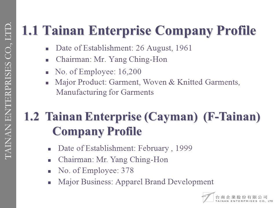 Tainan Enterprises Co , LTD - ppt video online download