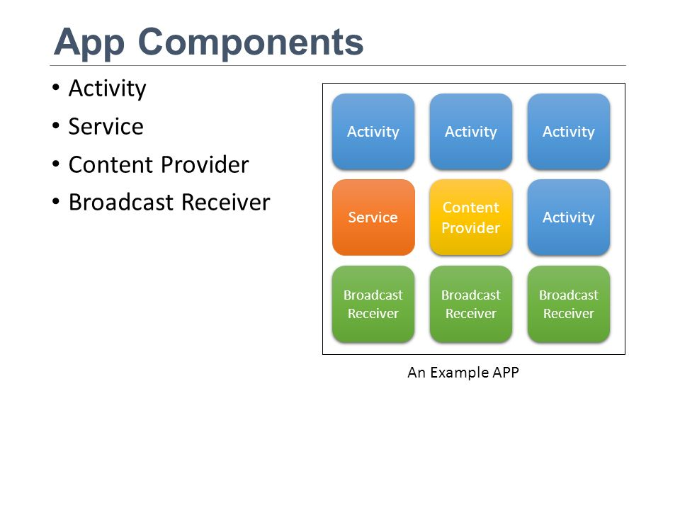 Lecture 2: Android Concepts - ppt download