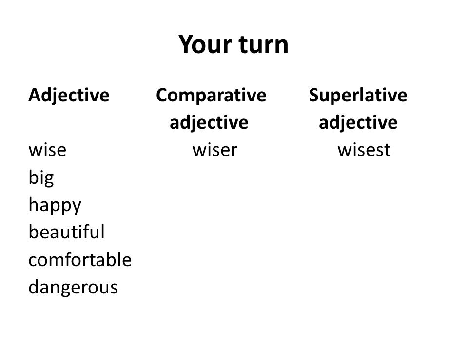 Grammar, Punctuation & Spelling Information Evening - ppt video ...