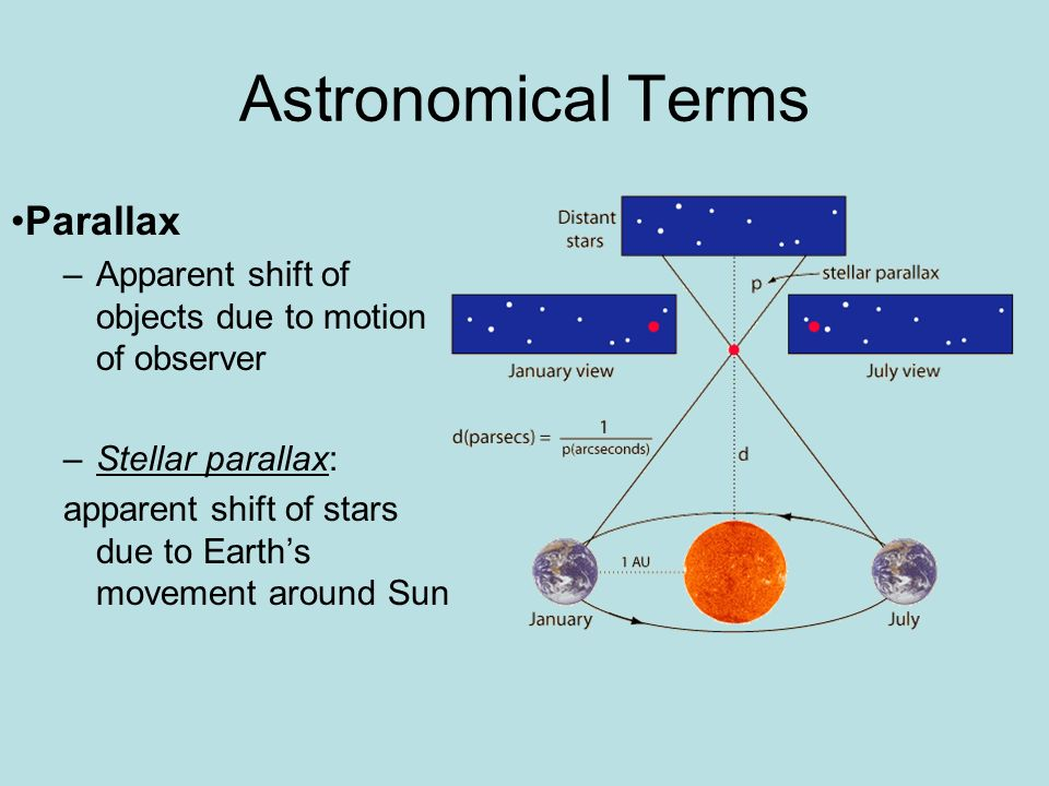 Image result for parallax shifts galileo