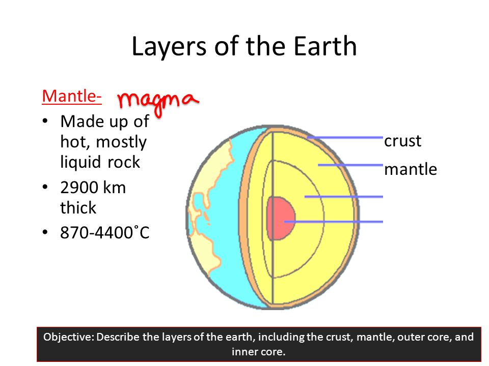 Warm up in your new notebooks ppt video online download layers of the earth mantle made up of hot mostly liquid rock ccuart Choice Image