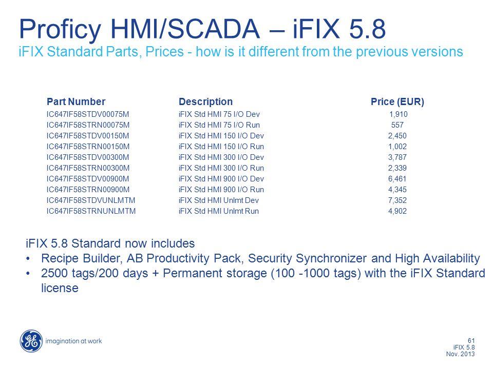 cimplicity hmi 61 windows 7