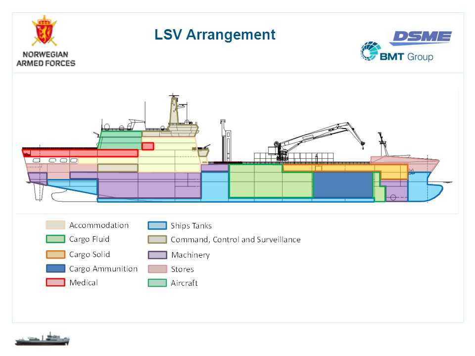 LSV Arrangement This slide gives you an idea of how the ship is arranged.