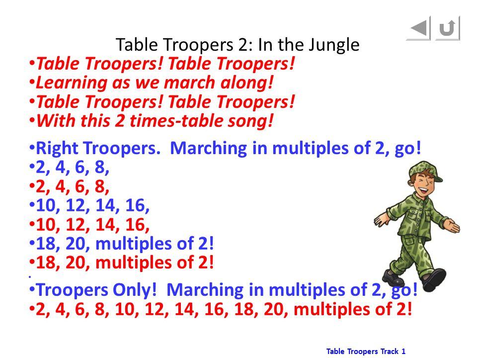 Strange Table Trouper Words Ppt Video Online Download Download Free Architecture Designs Embacsunscenecom