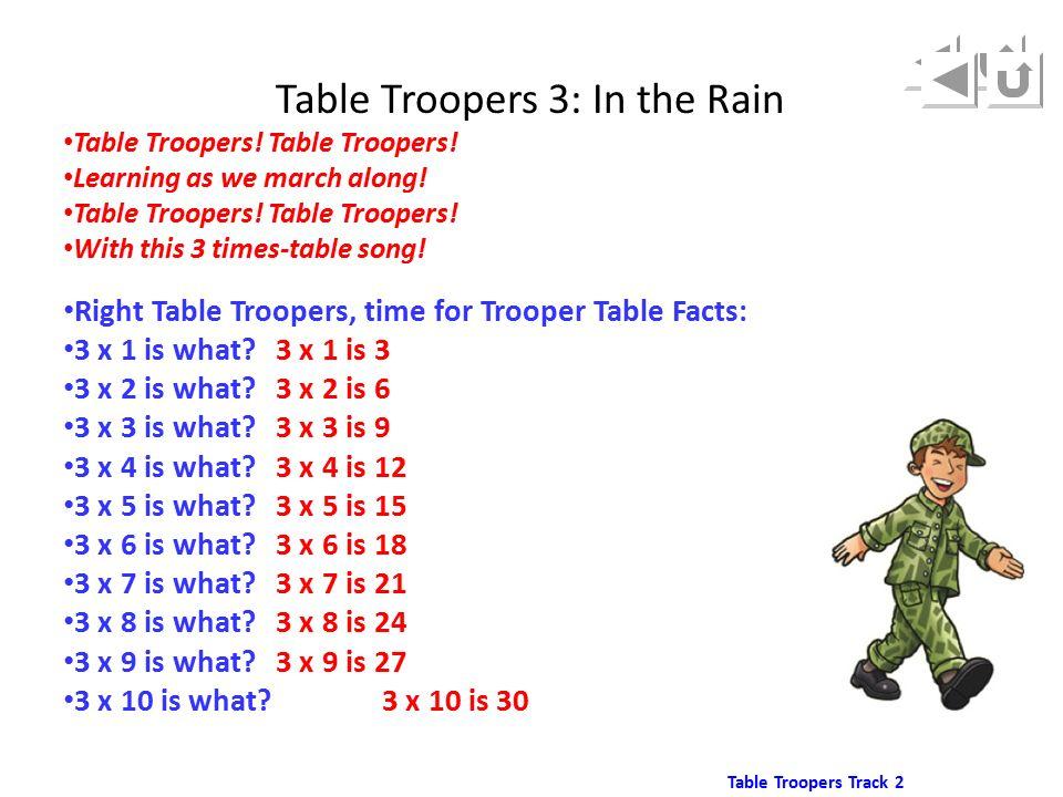 Superb Table Trouper Words Ppt Video Online Download Download Free Architecture Designs Embacsunscenecom