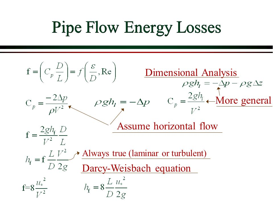 Viscous Flow in Pipes: Overview - ppt video online download