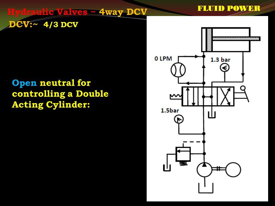 30 hydraulic