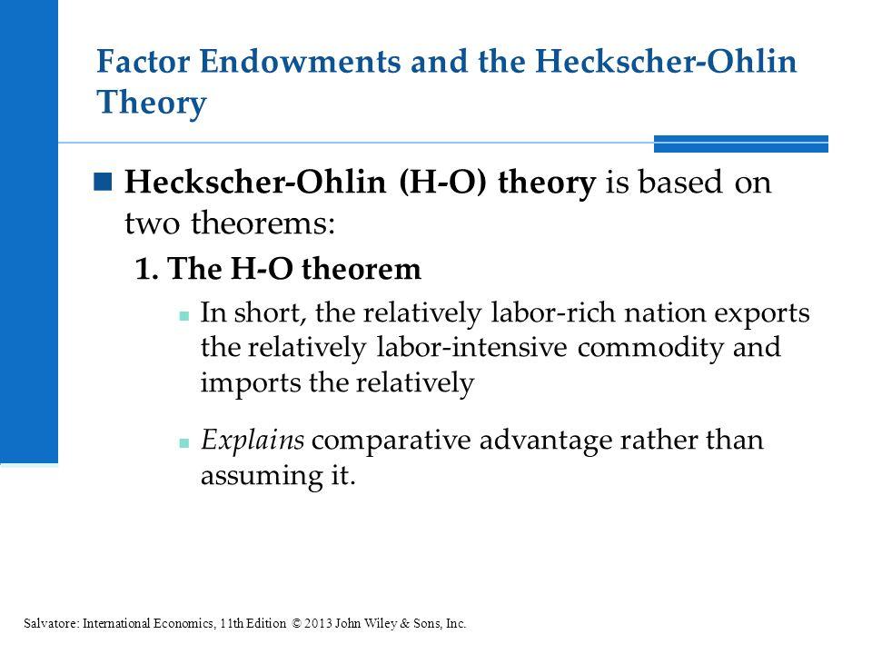 ohlin theory