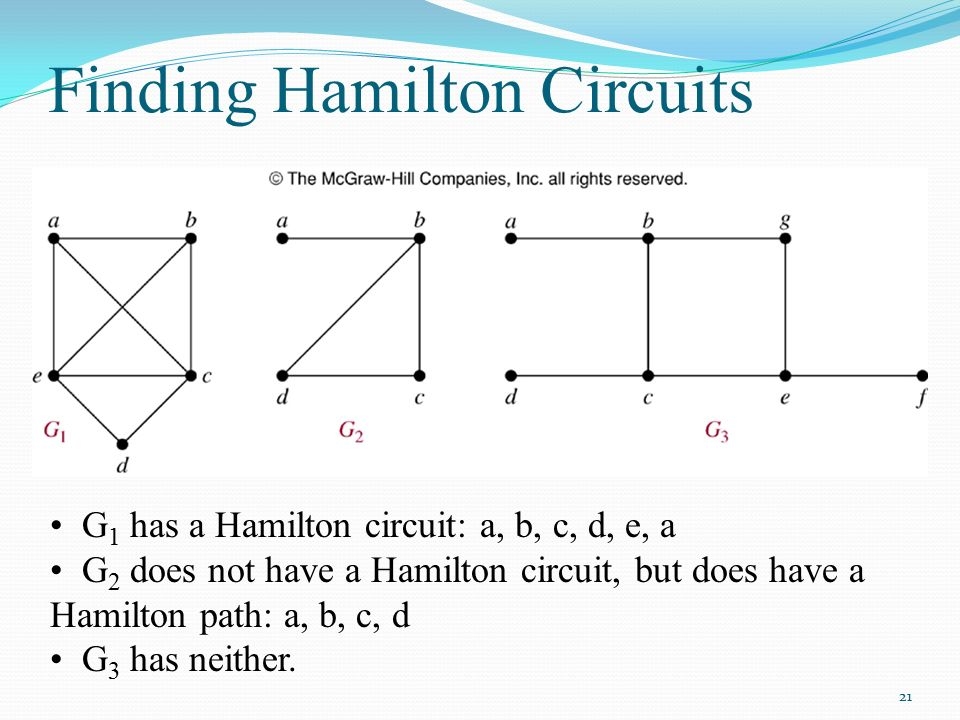 Hamiltonian Circuits And Paths Wiring Diagram For Light Switch
