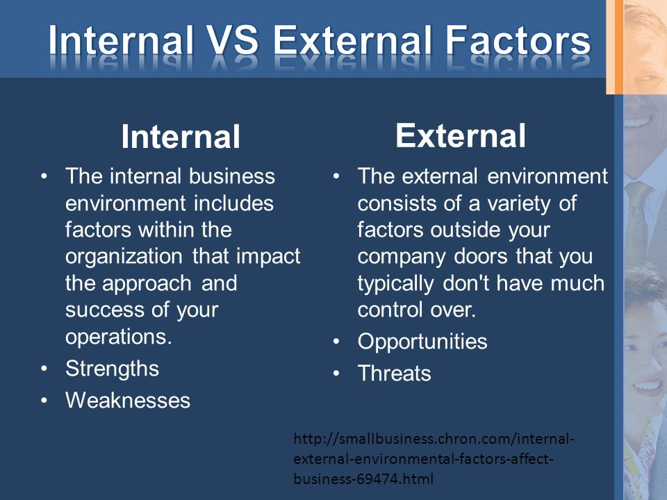 analysis of the external environment of An analysis of the external environment includes a list of factors in a business's external environment and their influence on the business it further discusses opportunities the business can pursue and threats that could negatively impact it.