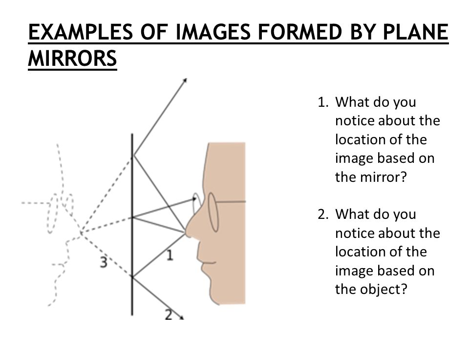 Locating Images In Plane Mirrors Using Ray Diagrams Page In