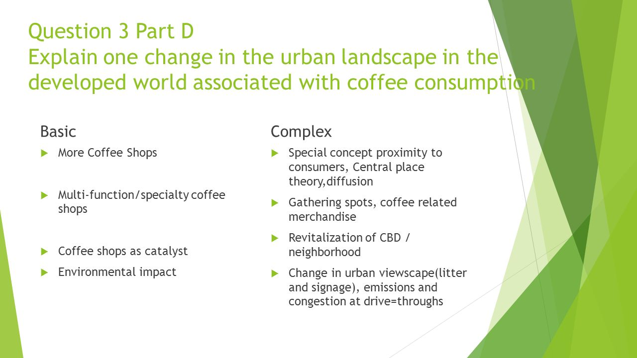 Question 3 Part D Explain one change in the urban landscape in the developed world associated with coffee consumption