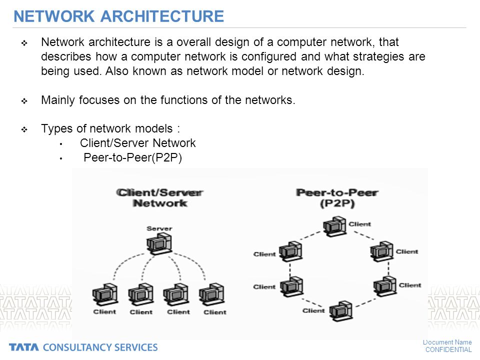 Network architecture types