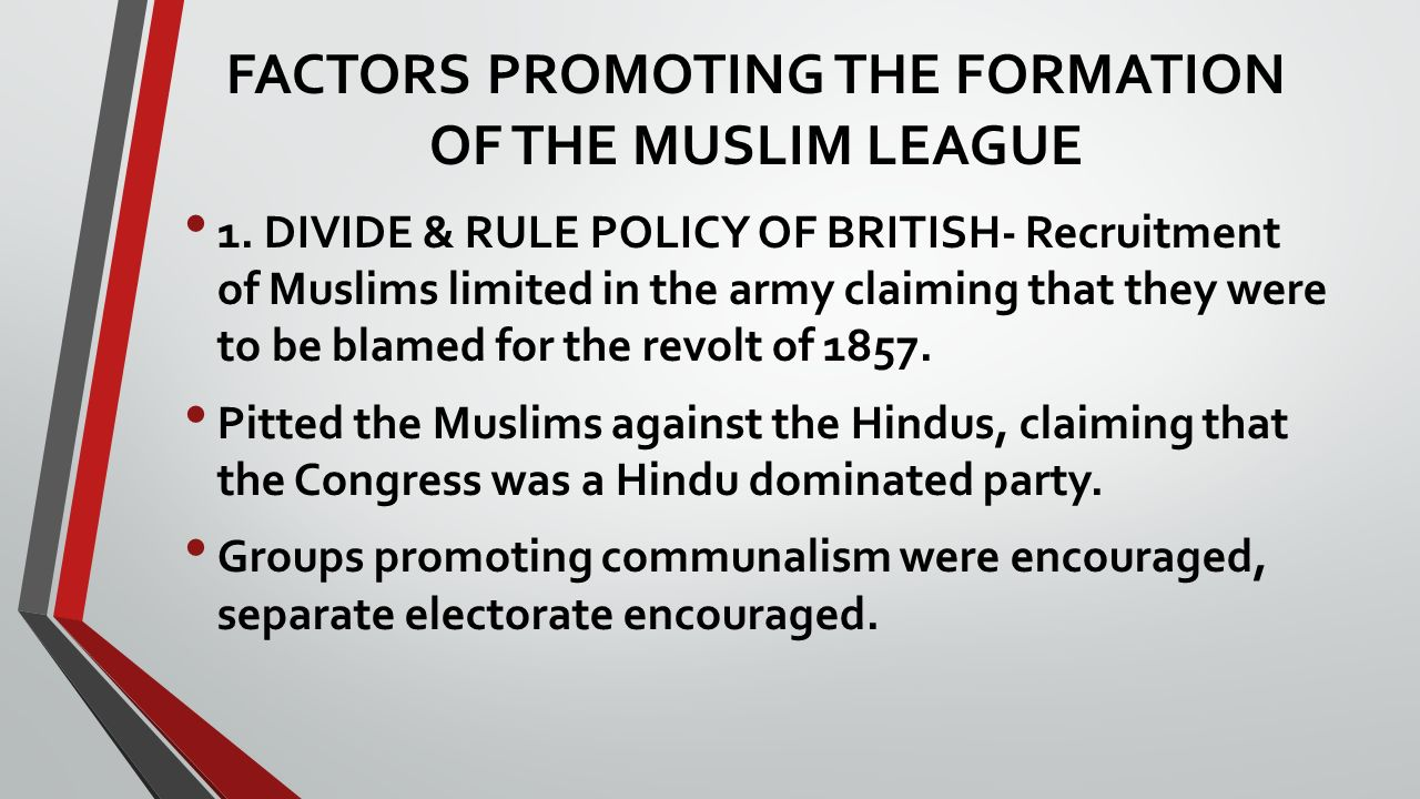 why was the muslim league formed