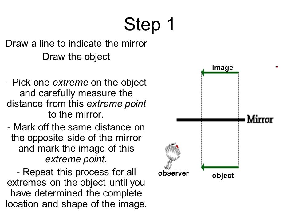 Drawing Ray Diagrams For Plane Mirrors Ppt Download