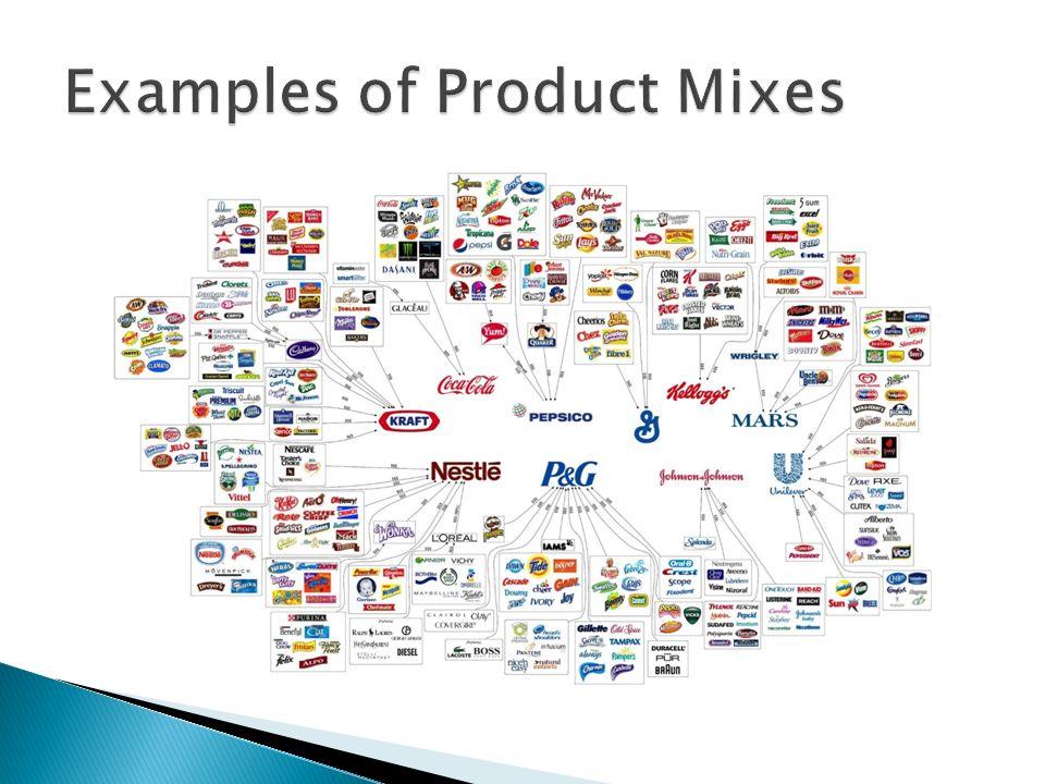 Marketing mix product ing. Martin krištof spring ppt video online.