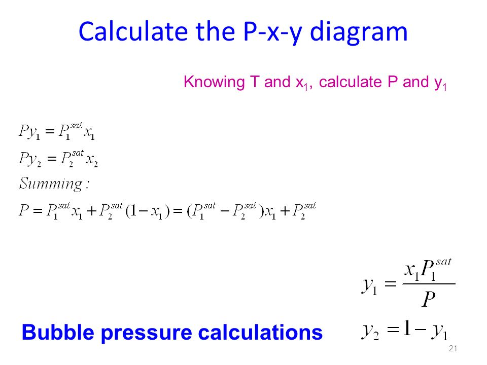 Chapter 9 fugacity of a component in a mixture ppt download calculate the p x y diagram ccuart