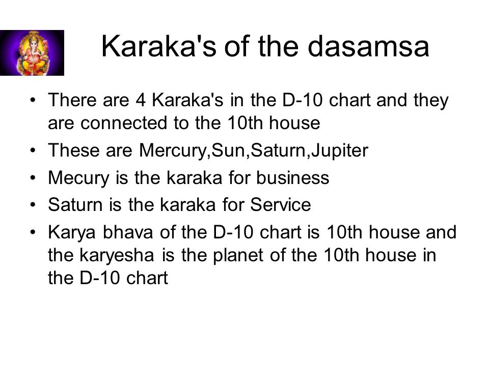 Dasamamsha and Principles - ppt download