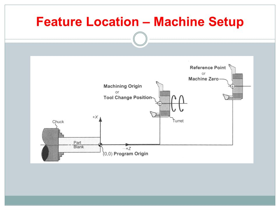 BMFS 3373 CNC TECHNOLOGY Lecture ppt video online download