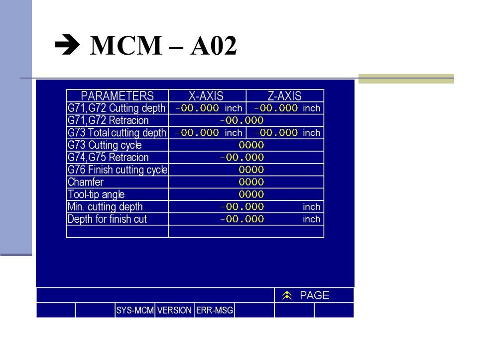 Siemens A02 Error