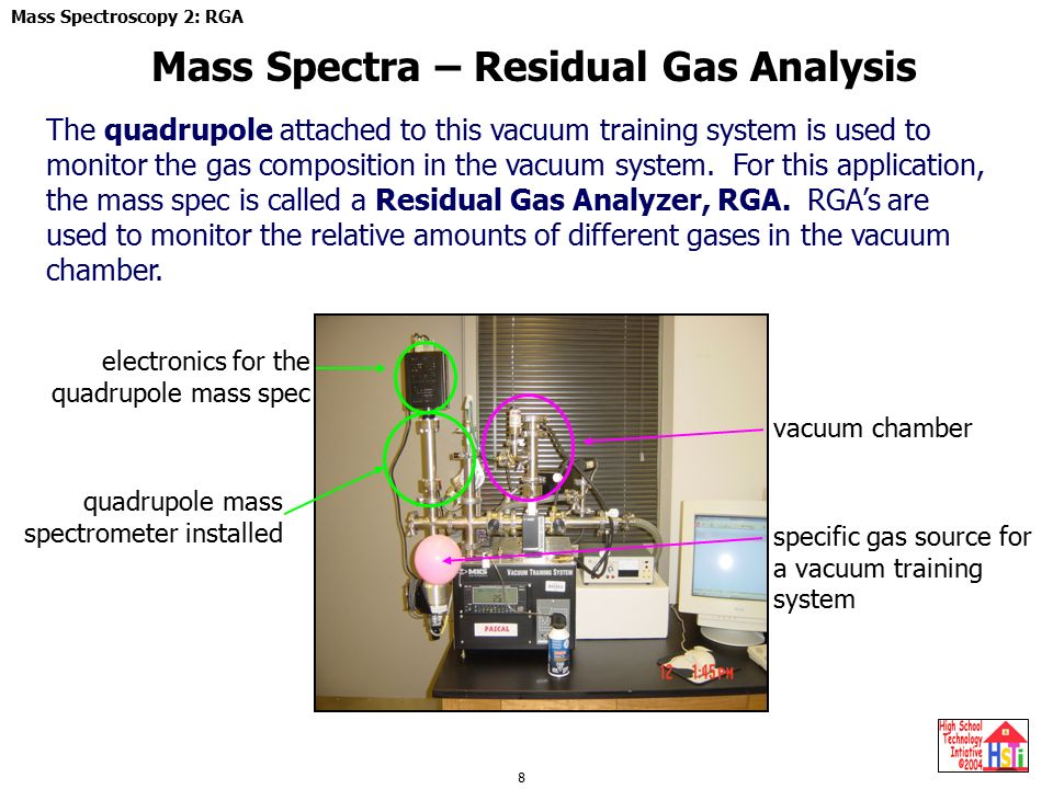 Applications as Residual Gas Analyzer (RGA) - ppt video online download