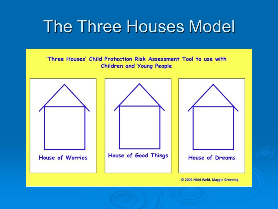 The three houses model ppt video online download 5 the three houses model ccuart Image collections