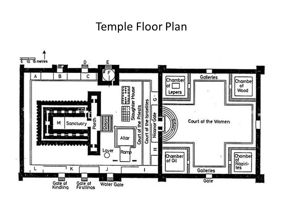 the temple in the time of jesus