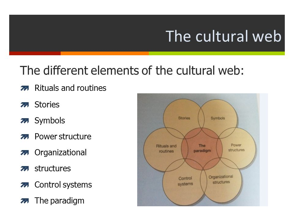 The Cultural Web The Different Elements Of The Cultural Web