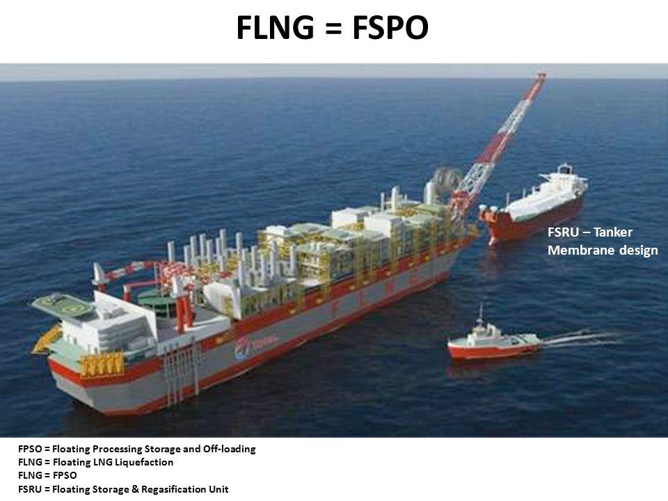 ... Floating Storage u0026 Regasification Unit. FLNG u003d FSPO FSRU u2013 Tanker Membrane design  sc 1 st  SlidePlayer & FLNG u003d FPSO Floating LNG Liquefaction off-shore u003d Floating ...