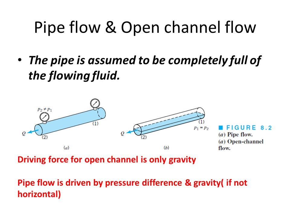 Pipe flow analysis  - ppt video online download