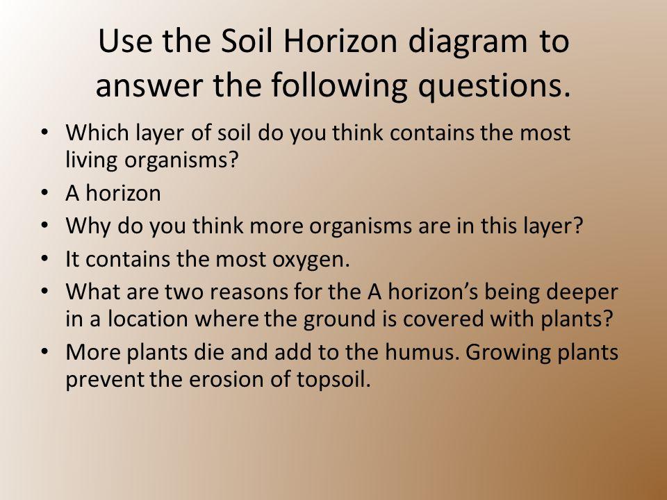 Soil Ppt Video Online Download