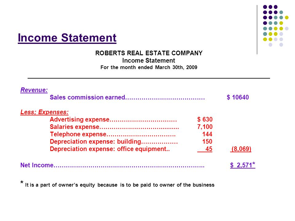 financial statements a set of financial statements consist of four