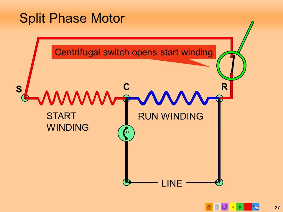 D Wiring Single Phase Electric Motor Mains Electricity Imag furthermore Service Guide Carlyle  pressor also Thumb Ltlk Motor Starter Wiring Diagram Single Phase Motor Starter Wiring Diagram Simple Phase Motor Rh Zookastar Phase Motor Starter Wiring Phase Motor Wiring Diagrams besides Split Phase Motor With Centrifugal Switch additionally Single Phase Dol Starter Wiring Diagram Circuit Pdf Marathon Motor With Submersible Pump. on 3 phase in ac pressor wiring diagram