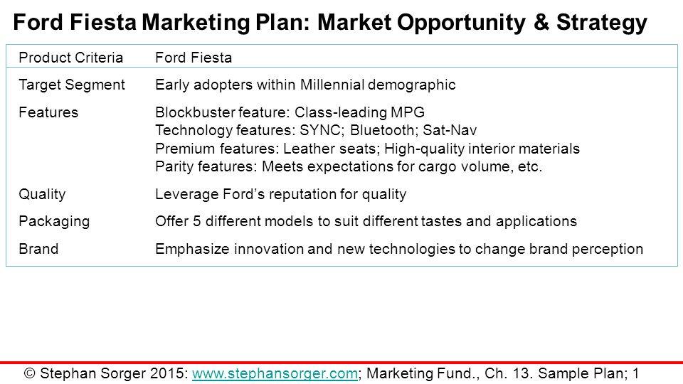 blockbuster marketing strategy