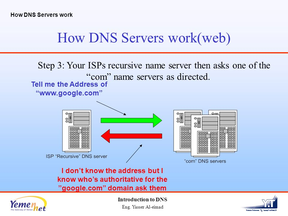 Domain Name System INTRODUCTION to Eng  Yasser Al-eimad