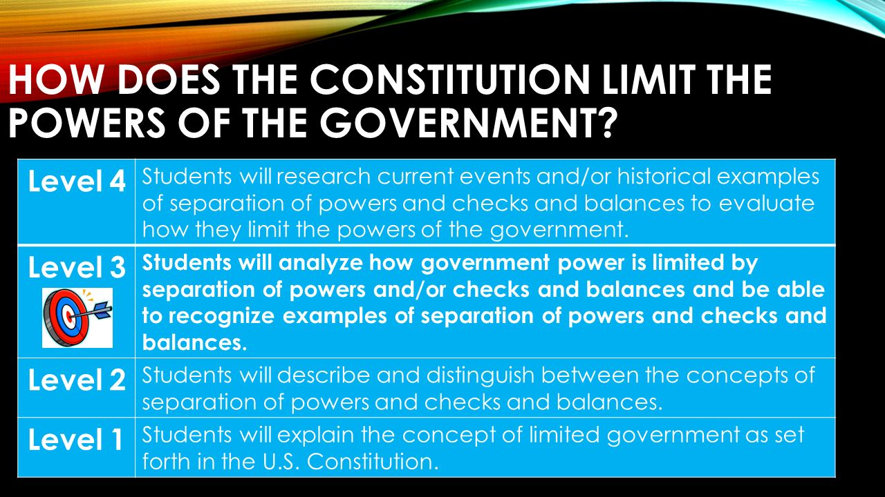 Six Big Ideas In The Constitution